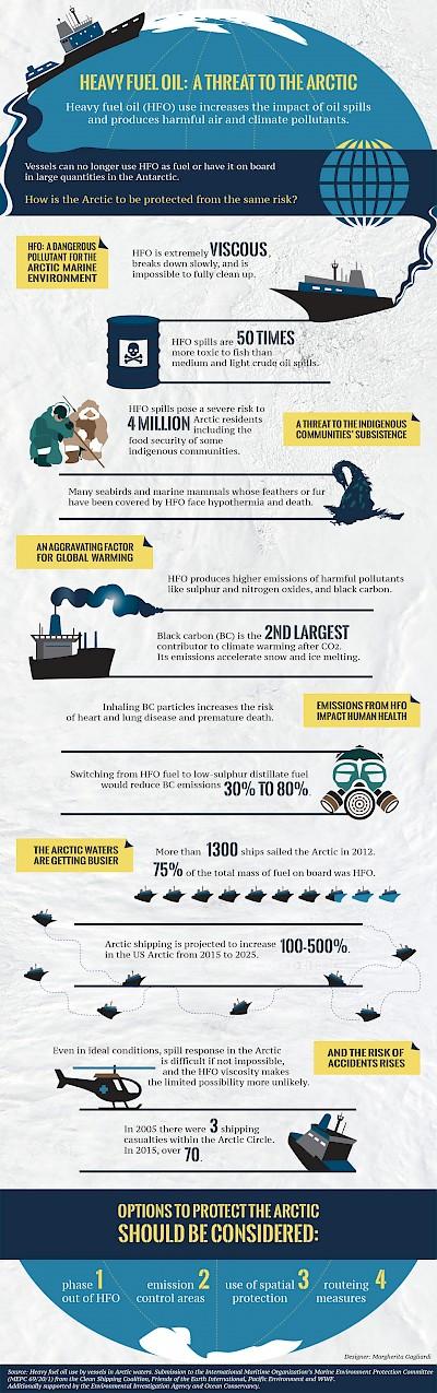 HFO arctic infographic 5_NE